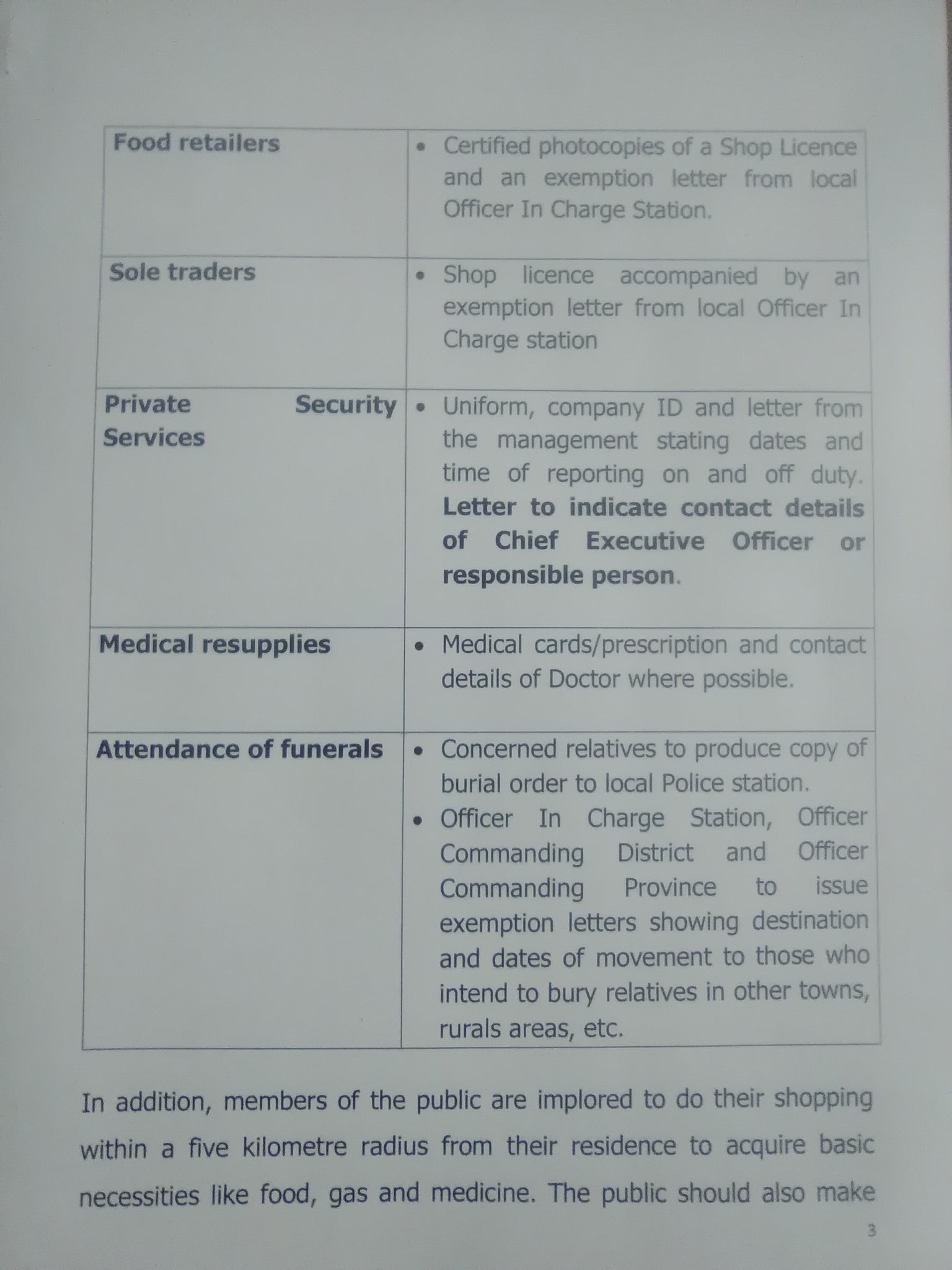 Documents That You Need To Pass Police Checkpoints