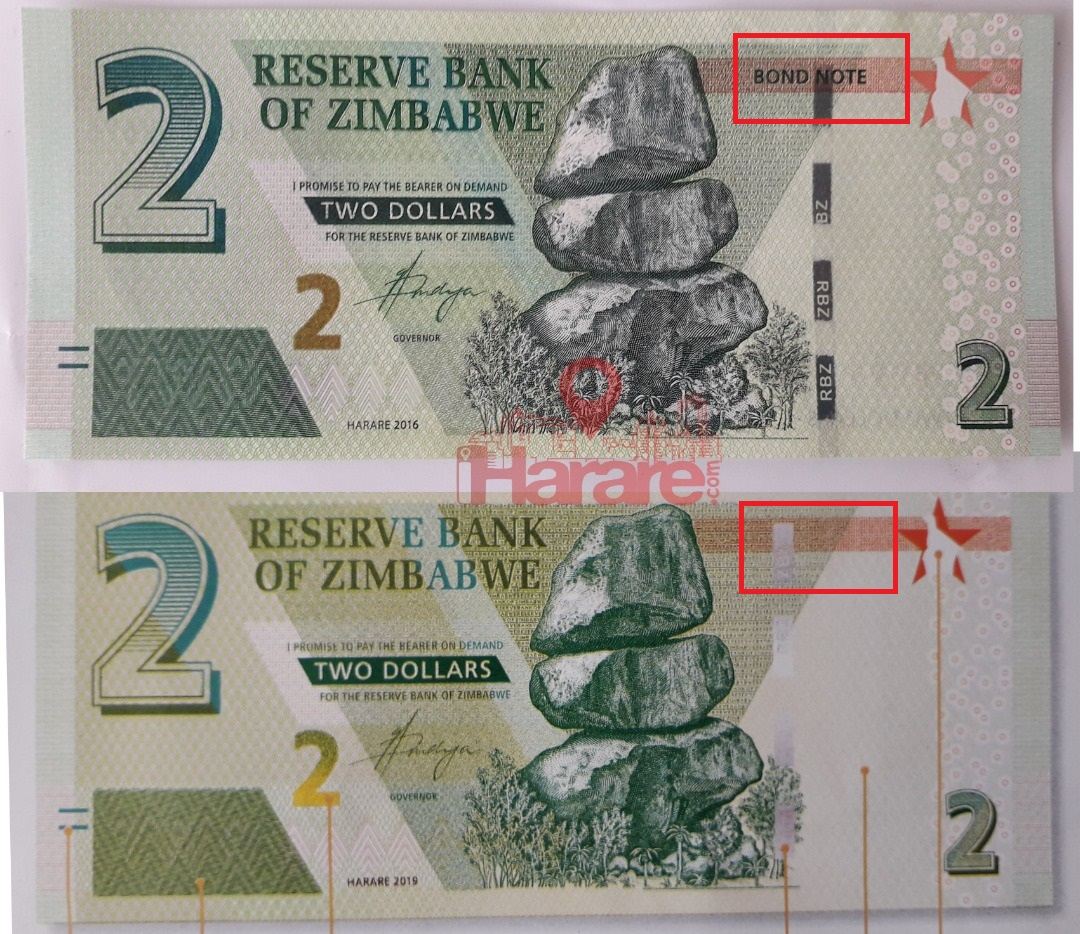 RBZ new currency