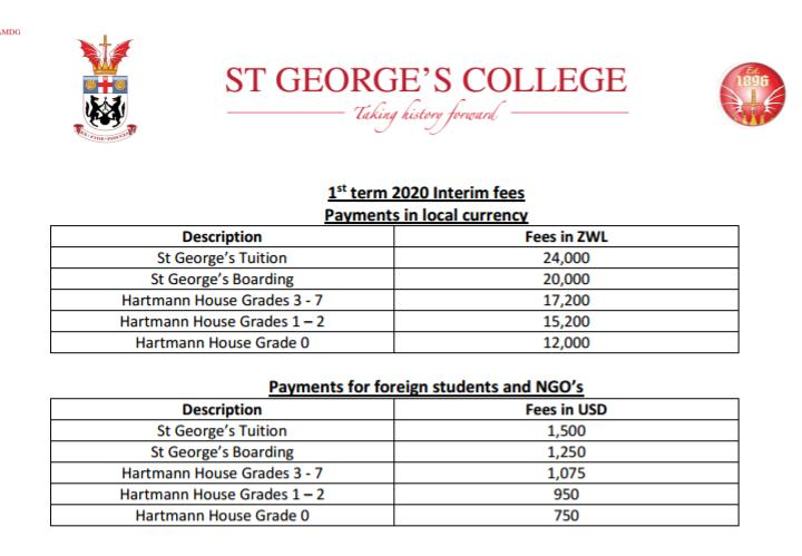 St George's fees
