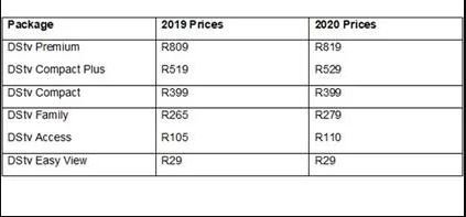 DSTV Subscriptions For 2020