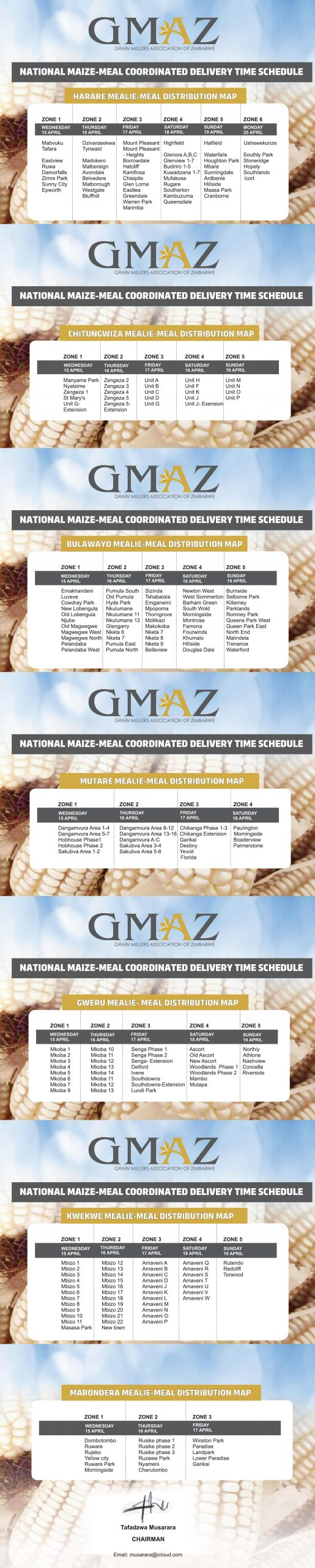 Distribution Schedule For Subsidized Mealie Meal